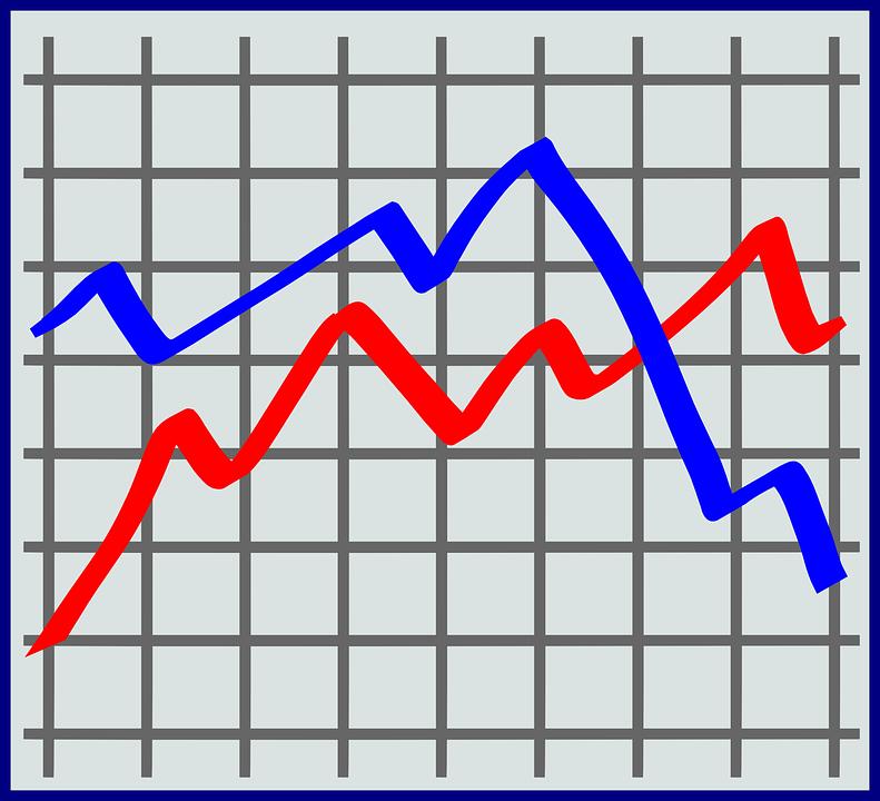 Analiza statystyczna- co powinna zawierać?